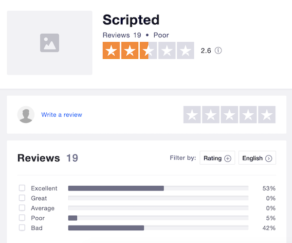 scripted reviews