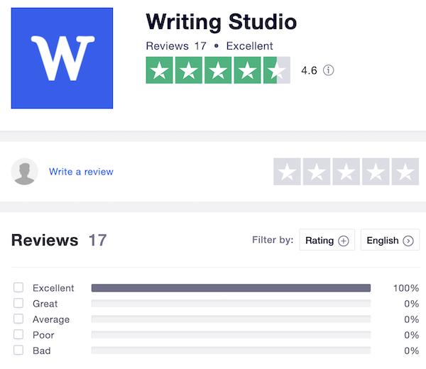 writing studio reviews